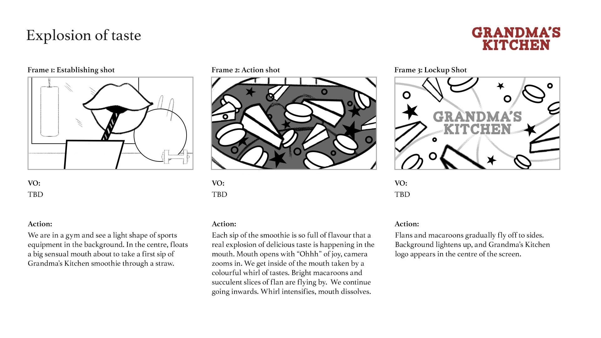 Grandma's Kitchen - Script and sketch